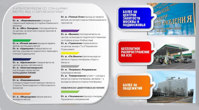 распространение работа и зарплата в москве и области
